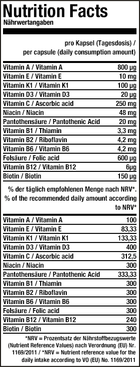 Informations nutritionnelles Vitamin Stack