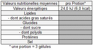 Informations nutritionnelles